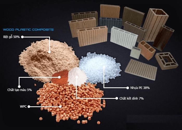 máy tạo hạt gỗ nhựa