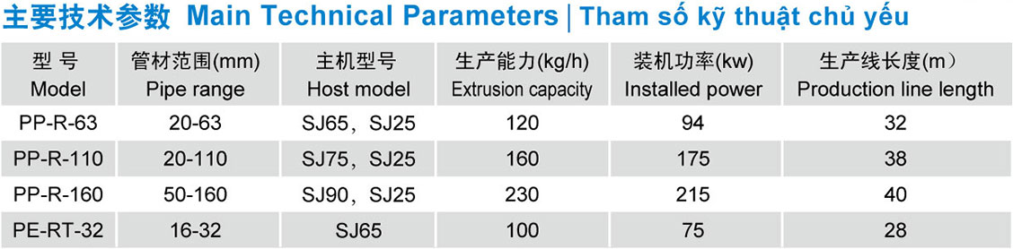 PP-R/PE-RT/PE Pipe Production Line