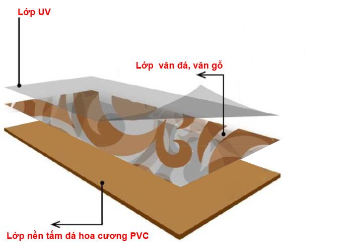 nhựa giả đá cẩm thạch